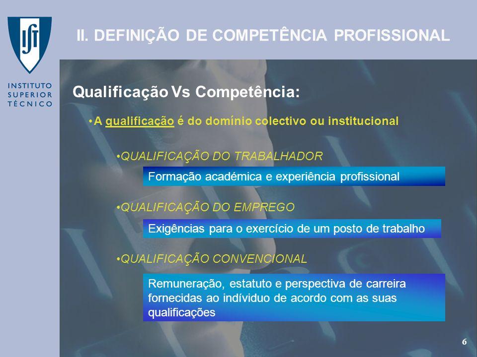 GEP - Gabinete de Estudos e Planeamento 6 Qualificação Vs Competência: 6 II. DEFINIÇÃO DE COMPETÊNCIA PROFISSIONAL A qualificação é do domínio colecti