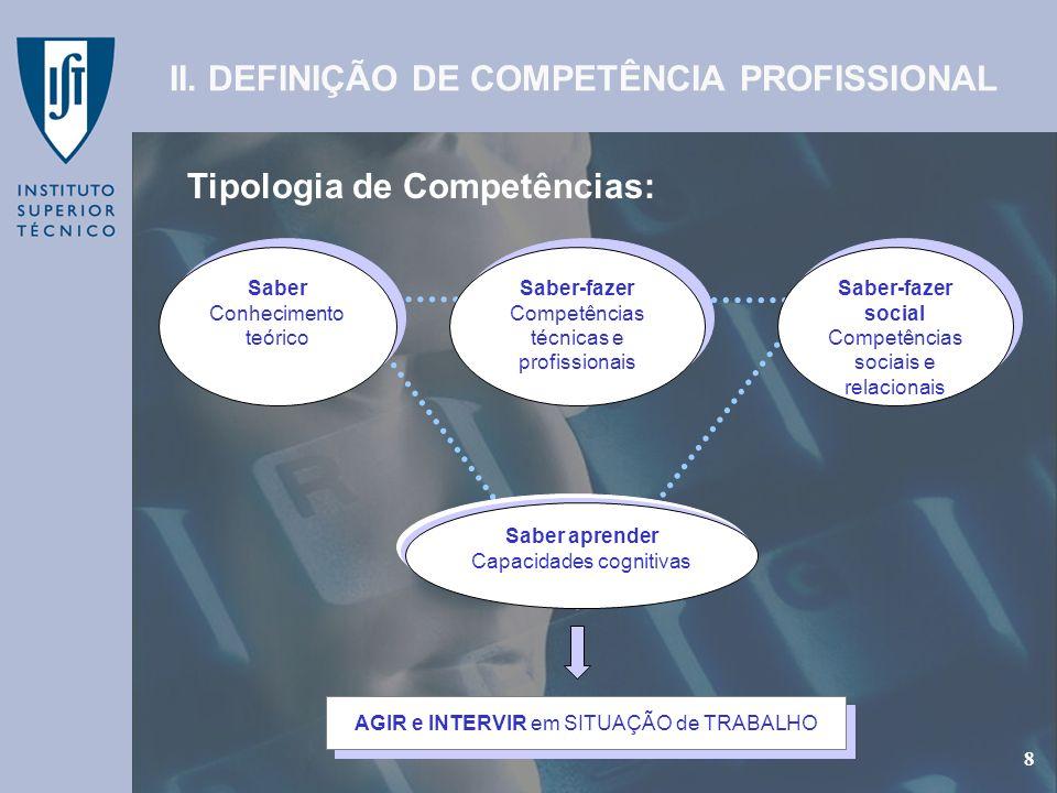 GEP - Gabinete de Estudos e Planeamento 8 Tipologia de Competências: 8 II. DEFINIÇÃO DE COMPETÊNCIA PROFISSIONAL AGIR e INTERVIR em SITUAÇÃO de TRABAL
