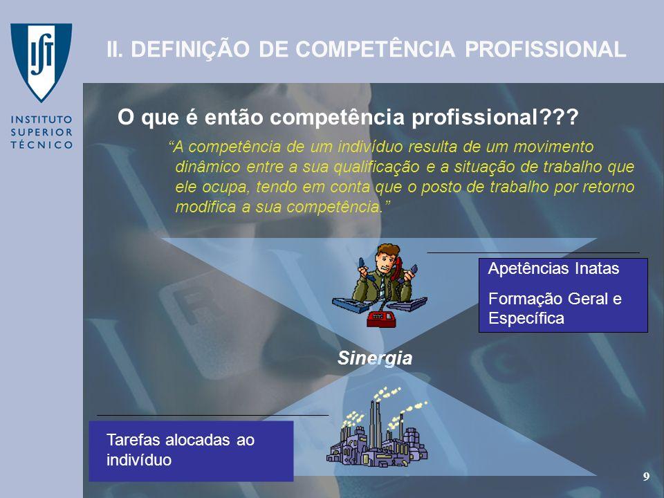 GEP - Gabinete de Estudos e Planeamento 9 O que é então competência profissional??? 9 II. DEFINIÇÃO DE COMPETÊNCIA PROFISSIONAL A competência de um in