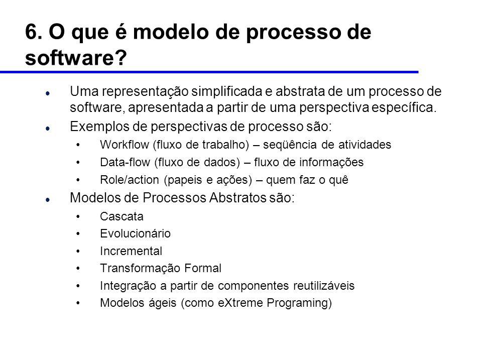 6.O que é modelo de processo de software.