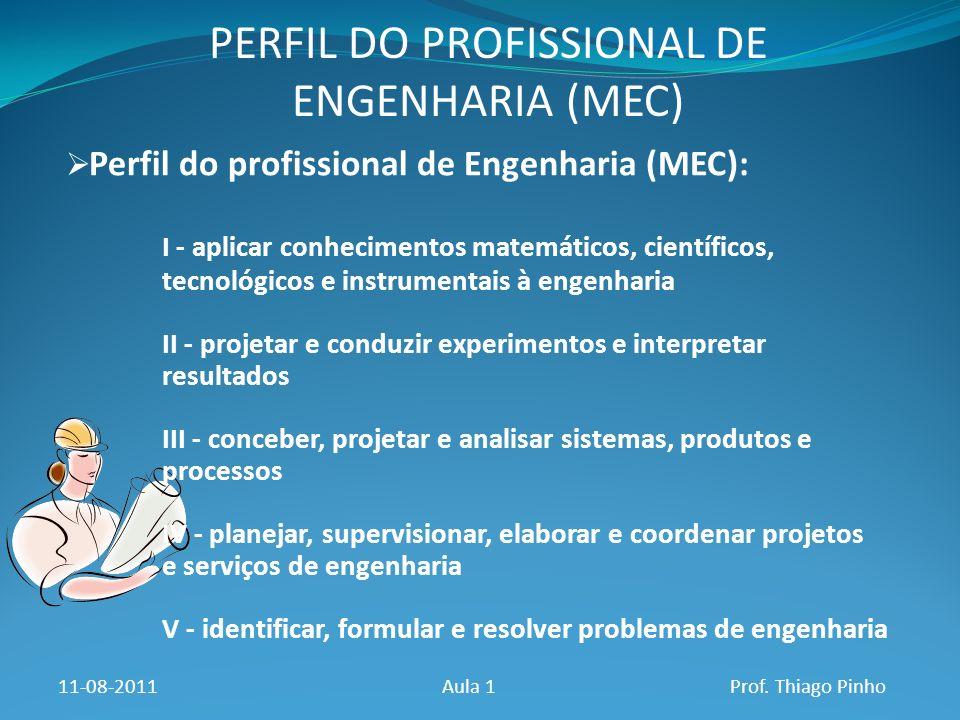 PERFIL DO PROFISSIONAL DE ENGENHARIA (MEC) 11-08-2011Aula 1Prof. Thiago Pinho Perfil do profissional de Engenharia (MEC): I - aplicar conhecimentos ma
