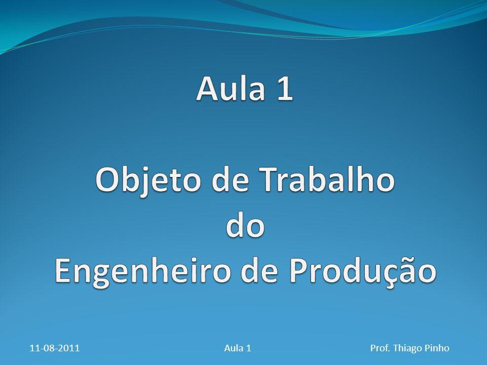 DEFINIÇÃO SIMPLIFICADA 11-08-2011Aula 1Prof.