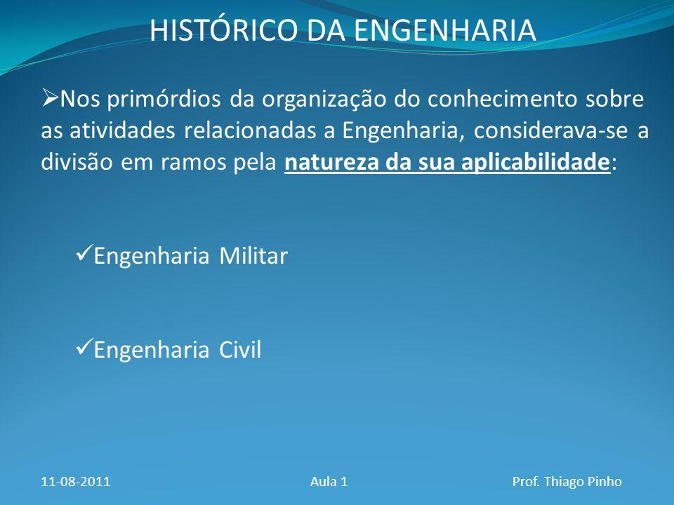HISTÓRICO DA ENGENHARIA Nos primórdios da organização do conhecimento sobre as atividades relacionadas a Engenharia, considerava-se a divisão em ramos