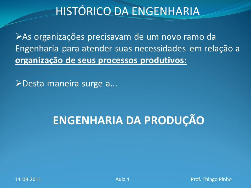 HISTÓRICO DA ENGENHARIA Raízes históricas da Engenharia da Produção 11-08-2011Aula 1Prof.