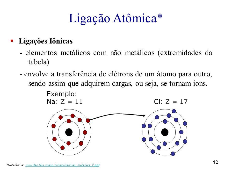 12 Ligação Atômica* Ligações Iônicas - elementos metálicos com não metálicos (extremidades da tabela) - envolve a transferência de elétrons de um átomo para outro, sendo assim que adquirem cargas, ou seja, se tornam íons.