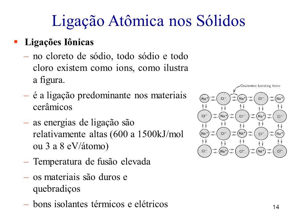 14 Ligação Atômica nos Sólidos Ligações Iônicas –no cloreto de sódio, todo sódio e todo cloro existem como ions, como ilustra a figura.