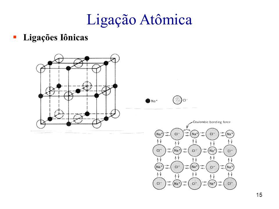 15 Ligação Atômica Ligações Iônicas