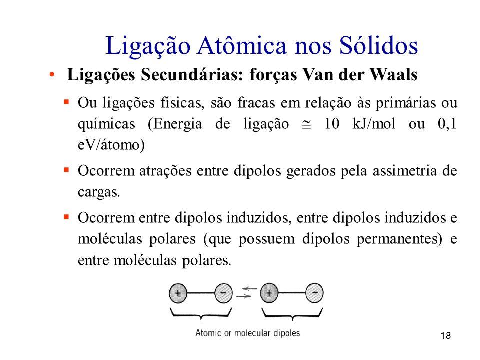 18 Ligação Atômica nos Sólidos Ligações Secundárias: forças Van der Waals Ou ligações físicas, são fracas em relação às primárias ou químicas (Energia de ligação 10 kJ/mol ou 0,1 eV/átomo) Ocorrem atrações entre dipolos gerados pela assimetria de cargas.