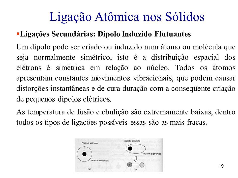 19 Ligação Atômica nos Sólidos Ligações Secundárias: Dipolo Induzido Flutuantes Um dipolo pode ser criado ou induzido num átomo ou molécula que seja normalmente simétrico, isto é a distribuição espacial dos elétrons é simétrica em relação ao núcleo.