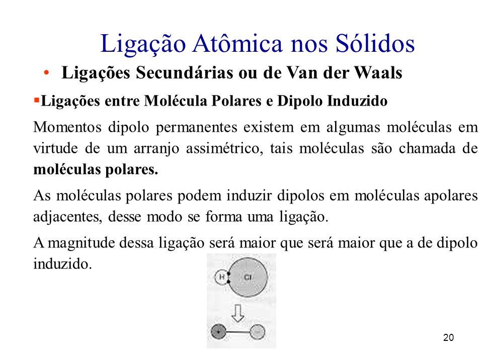 20 Ligação Atômica nos Sólidos Ligações Secundárias ou de Van der Waals Ligações entre Molécula Polares e Dipolo Induzido Momentos dipolo permanentes