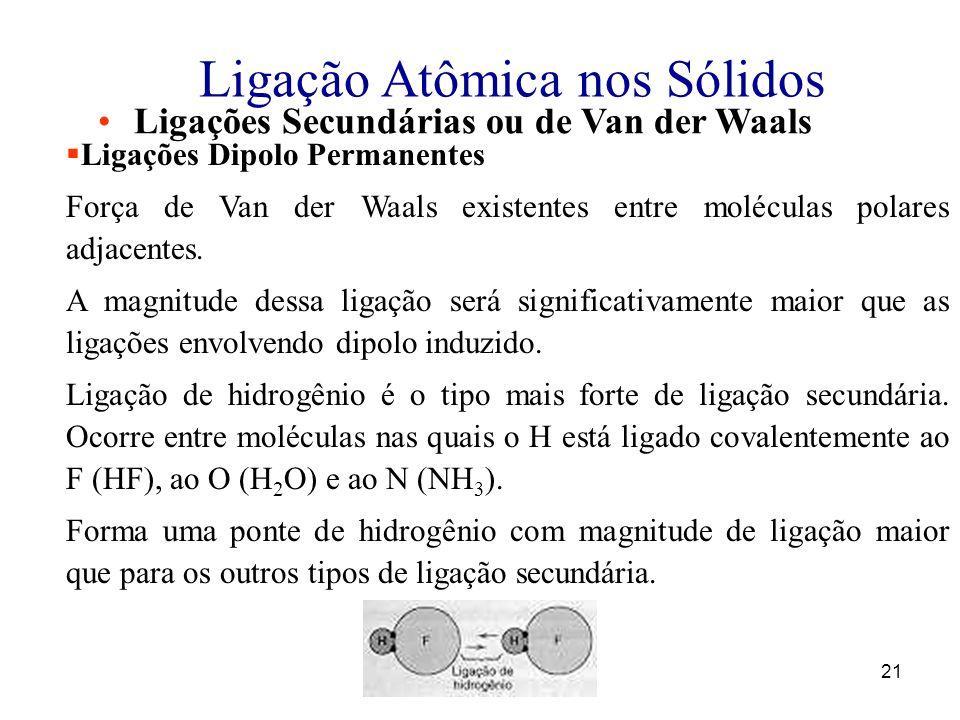 21 Ligação Atômica nos Sólidos Ligações Secundárias ou de Van der Waals Ligações Dipolo Permanentes Força de Van der Waals existentes entre moléculas