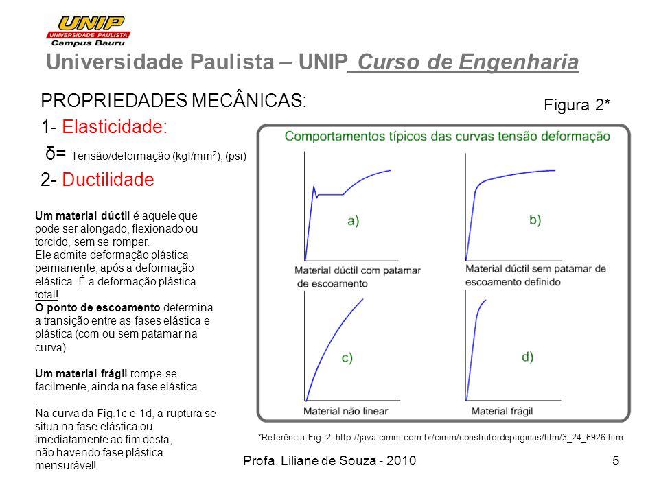 Profa. Liliane de Souza - 20105 Universidade Paulista – UNIP Curso de Engenharia PROPRIEDADES MECÂNICAS: 1- Elasticidade: δ= Tensão/deformação (kgf/mm