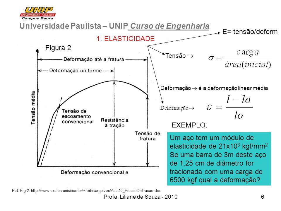 Profa. Liliane de Souza - 20106 Universidade Paulista – UNIP Curso de Engenharia Tensão Deformação é a deformação linear média Deformação Um aço tem u