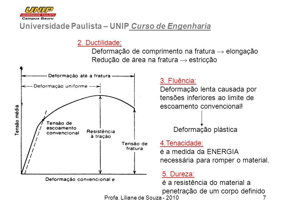 Profa. Liliane de Souza - 20107 Universidade Paulista – UNIP Curso de Engenharia 3. Fluência: Deformação lenta causada por tensões inferiores ao limit
