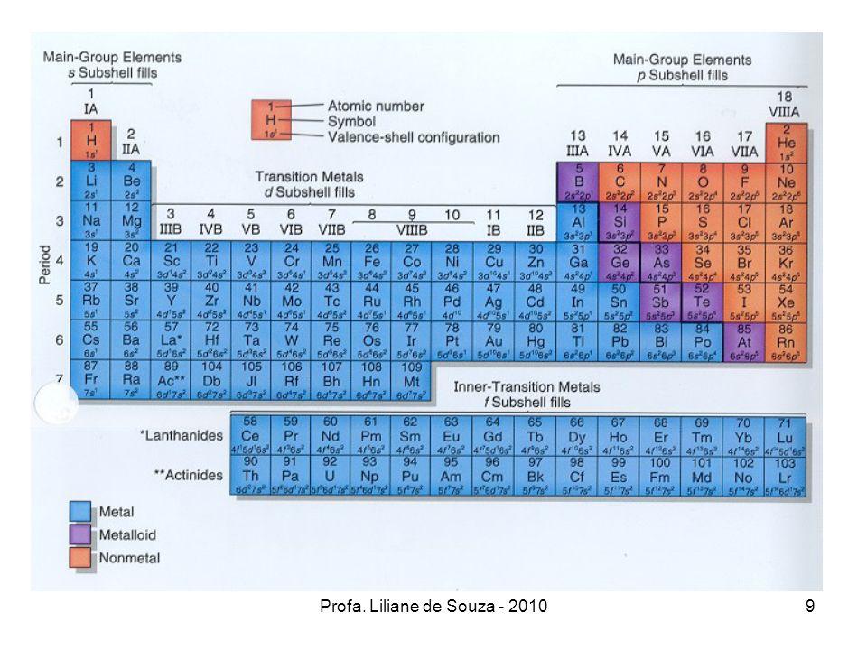 10 Universidade Paulista – UNIP Curso de Engenharia Atrativa Repulsiva Magnitude: distância entre os átomos Na Cl Ligação Atômica