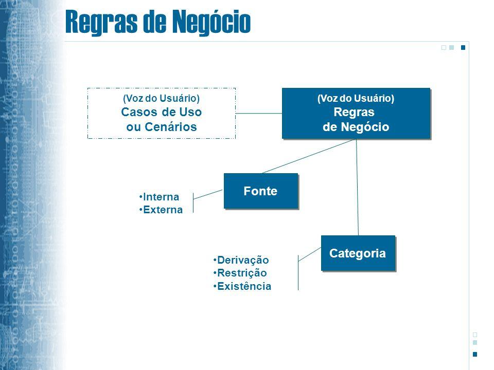Regras de Negócio (Voz do Usuário) Regras de Negócio (Voz do Usuário) Regras de Negócio (Voz do Usuário) Casos de Uso ou Cenários Fonte Interna Extern