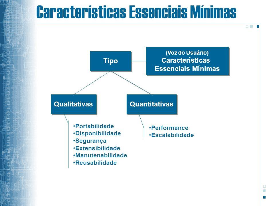 Características Essenciais Mínimas (Voz do Usuário) Características Essenciais Mínimas (Voz do Usuário) Características Essenciais Mínimas Tipo Quanti