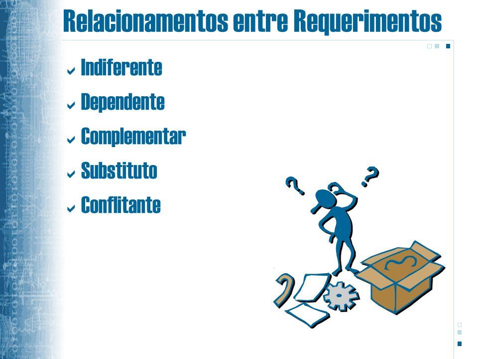 Relacionamentos entre Requerimentos Indiferente Dependente Complementar Substituto Conflitante