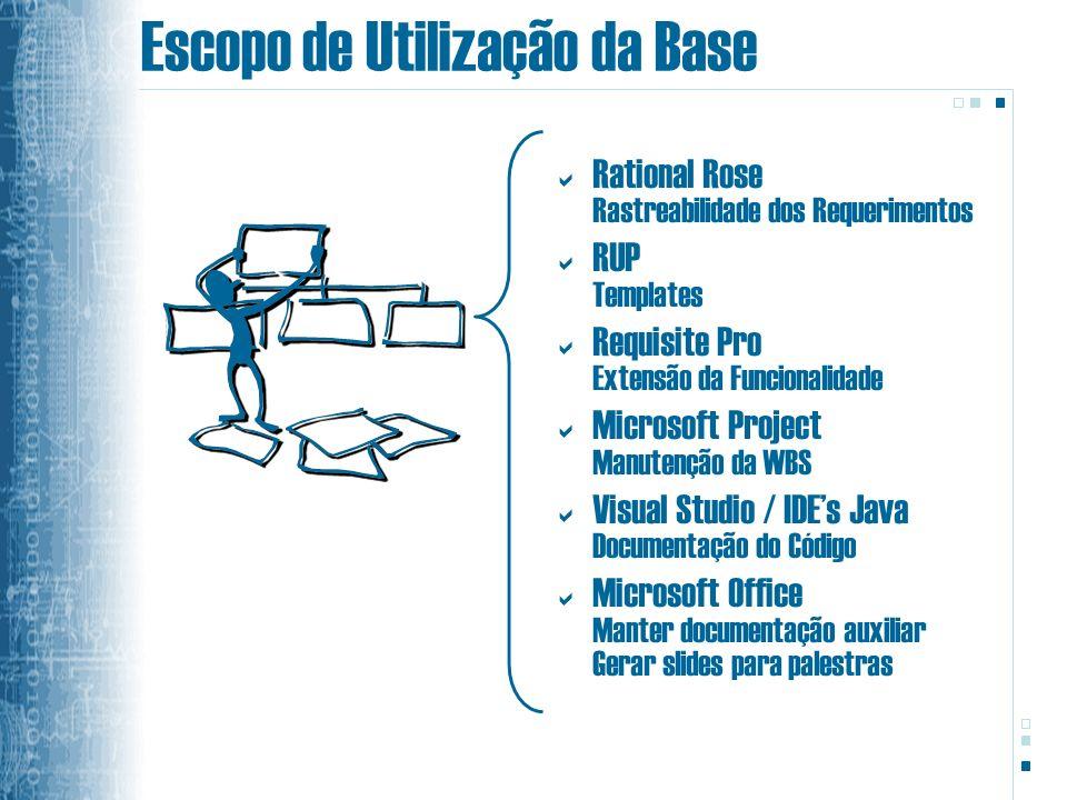 Escopo de Utilização da Base Rational Rose Rastreabilidade dos Requerimentos RUP Templates Requisite Pro Extensão da Funcionalidade Microsoft Project Manutenção da WBS Visual Studio / IDEs Java Documentação do Código Microsoft Office Manter documentação auxiliar Gerar slides para palestras