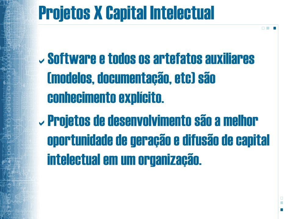 Projetos X Capital Intelectual Software e todos os artefatos auxiliares (modelos, documentação, etc) são conhecimento explícito.