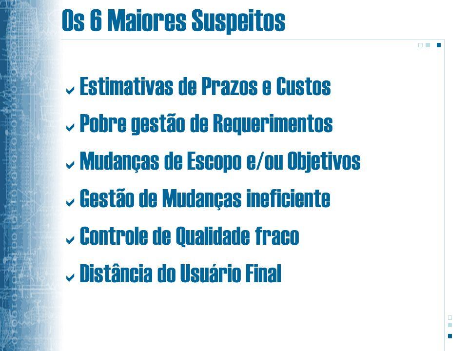 Os 6 Maiores Suspeitos Estimativas de Prazos e Custos Pobre gestão de Requerimentos Mudanças de Escopo e/ou Objetivos Gestão de Mudanças ineficiente C