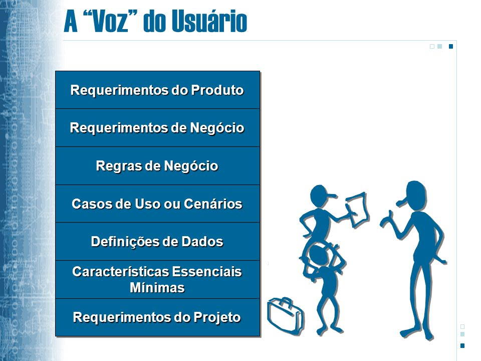 A Voz do Usuário Requerimentos do Produto Requerimentos de Negócio Regras de Negócio Casos de Uso ou Cenários Definições de Dados Características Essenciais Mínimas Mínimas Requerimentos do Projeto