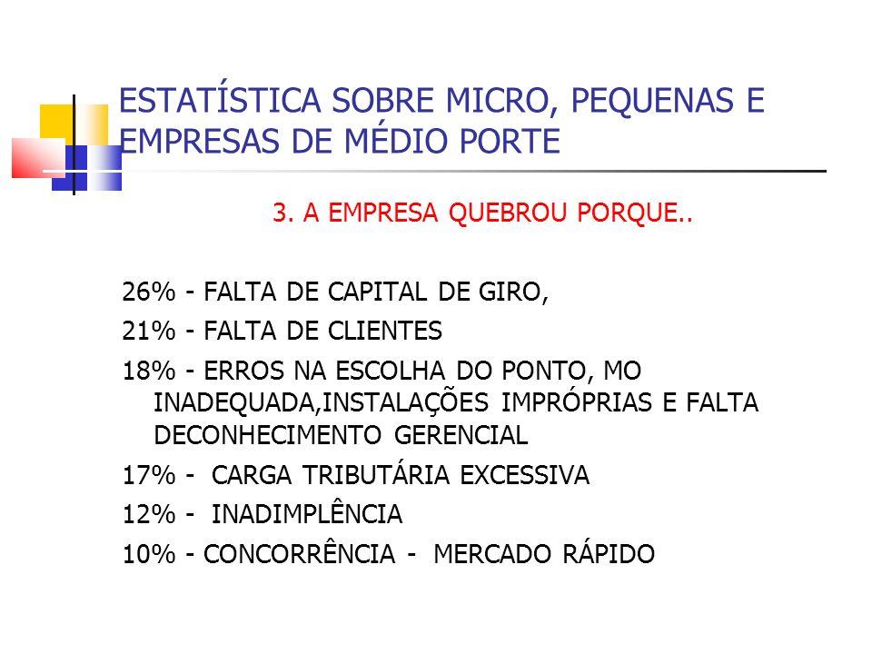 ESTATÍSTICA SOBRE MICRO, PEQUENAS E EMPRESAS DE MÉDIO PORTE 3.