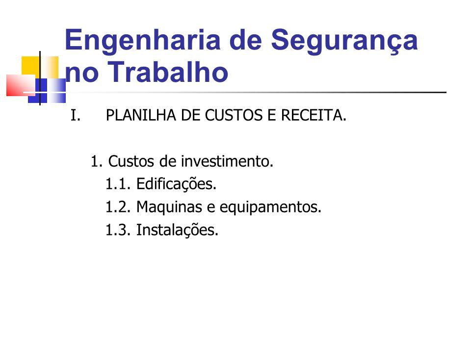 Engenharia de Segurança no Trabalho I. PLANILHA DE CUSTOS E RECEITA.