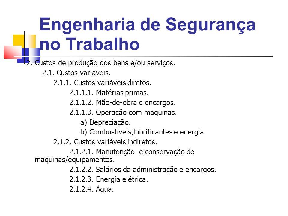 Engenharia de Segurança no Trabalho 2. Custos de produção dos bens e/ou serviços.