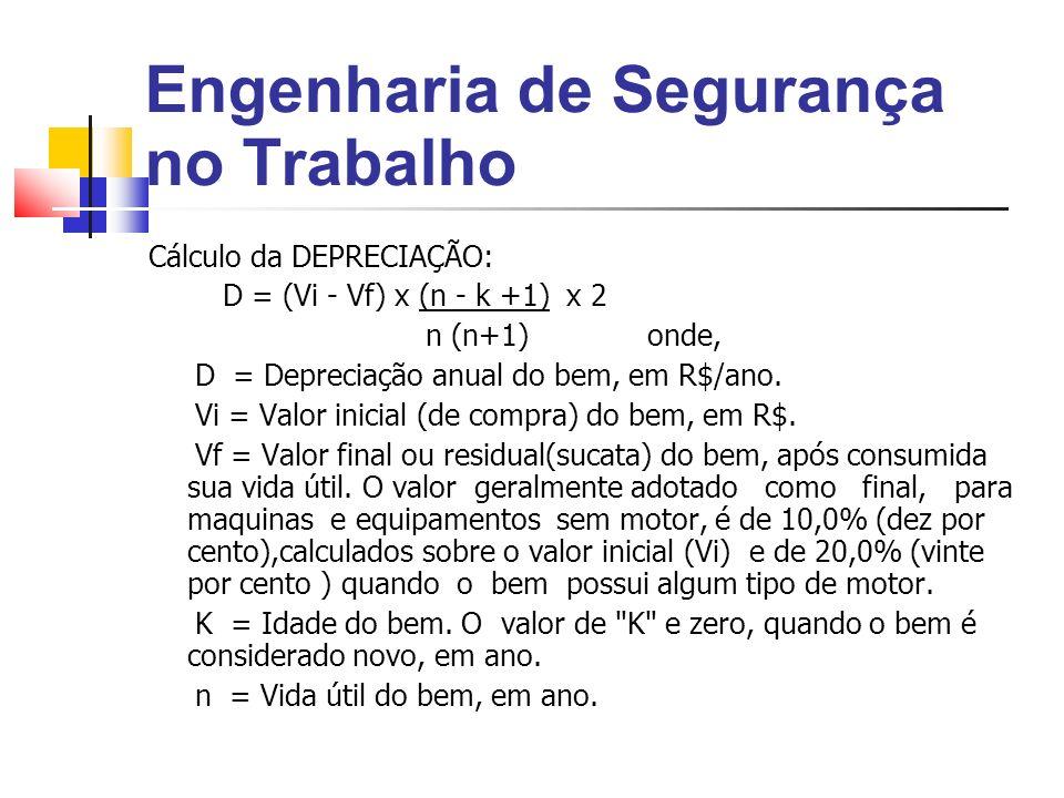 Engenharia de Segurança no Trabalho Cálculo da DEPRECIAÇÃO: D = (Vi - Vf) x (n - k +1) x 2 n (n+1) onde, D = Depreciação anual do bem, em R$/ano.