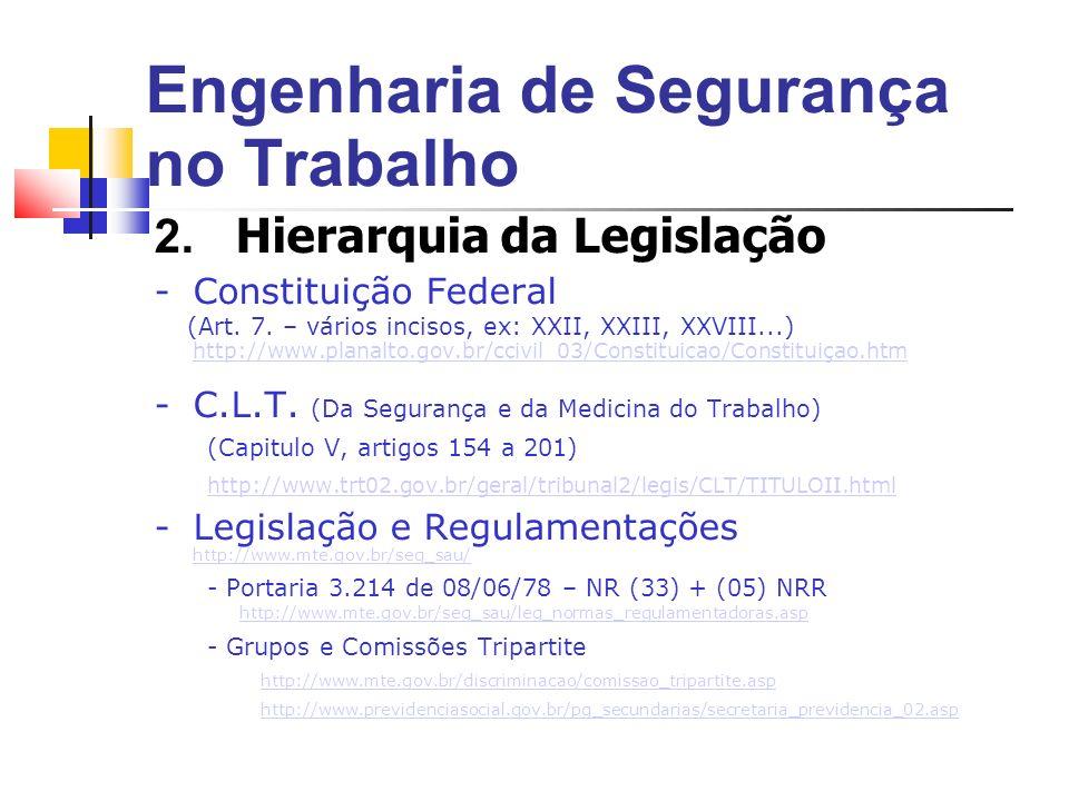 Engenharia de Segurança no Trabalho 2. Hierarquia da Legislação -Constituição Federal (Art.