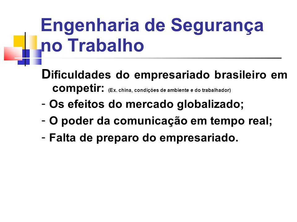 Engenharia de Segurança no Trabalho D ificuldades do empresariado brasileiro em competir: (Ex.