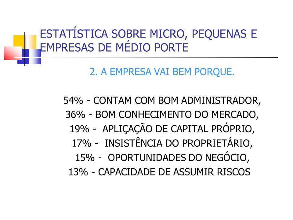 ESTATÍSTICA SOBRE MICRO, PEQUENAS E EMPRESAS DE MÉDIO PORTE 2.