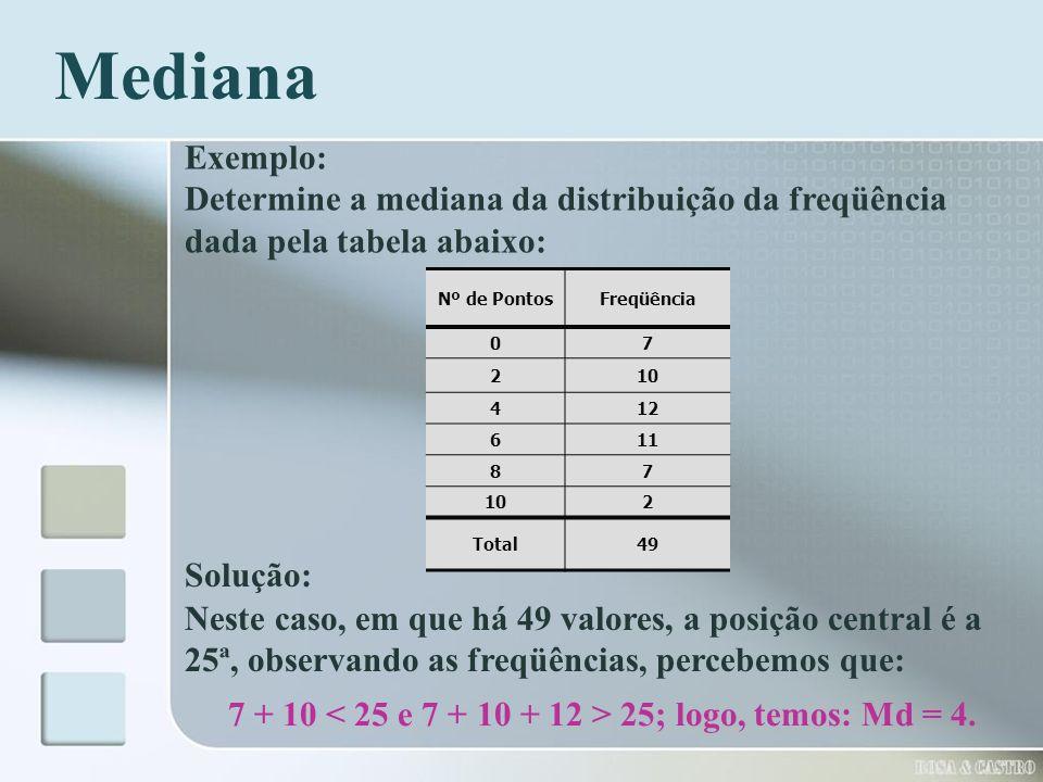 Mediana Nº de PontosFreqüência 07 210 412 611 87 102 Total49 Exemplo: Determine a mediana da distribuição da freqüência dada pela tabela abaixo: Soluç