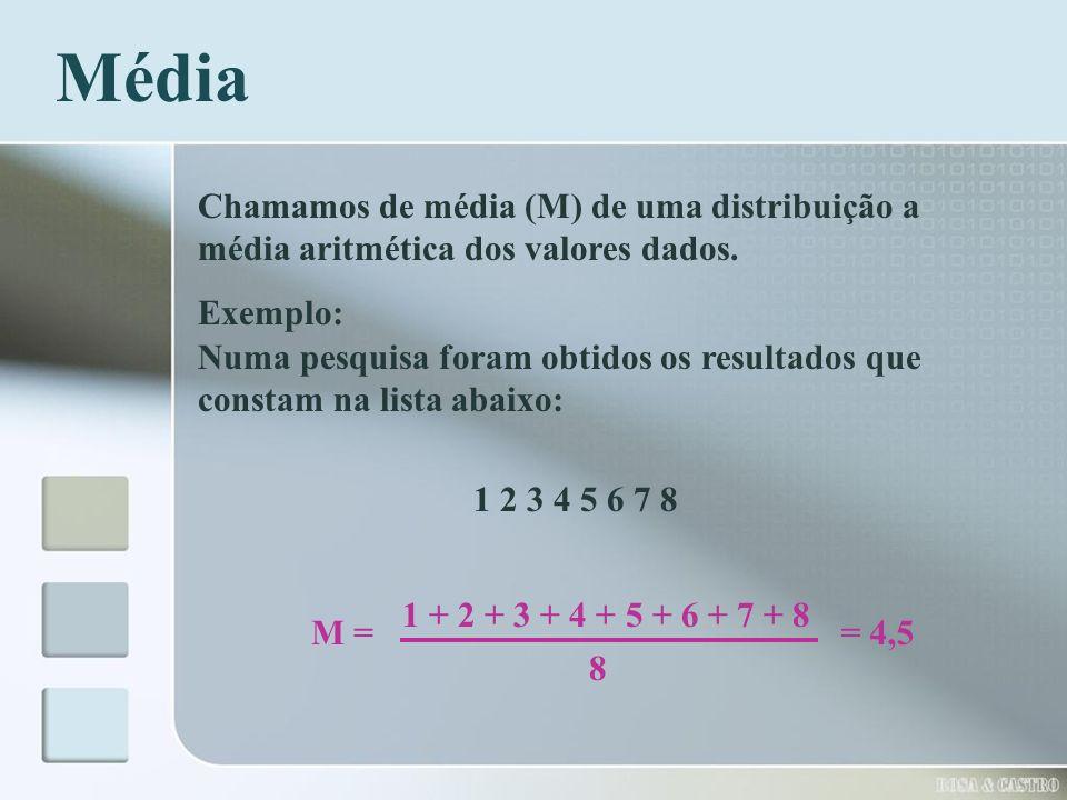 Média Chamamos de média (M) de uma distribuição a média aritmética dos valores dados. Exemplo: Numa pesquisa foram obtidos os resultados que constam n