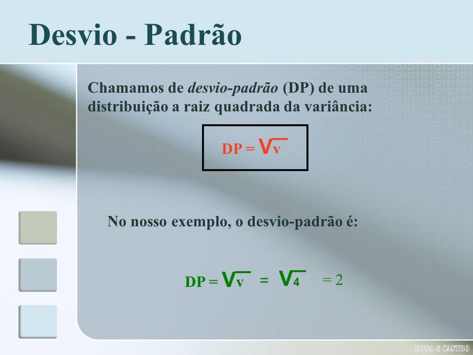 Desvio - Padrão Chamamos de desvio-padrão (DP) de uma distribuição a raiz quadrada da variância: DP = V v No nosso exemplo, o desvio-padrão é: DP = V