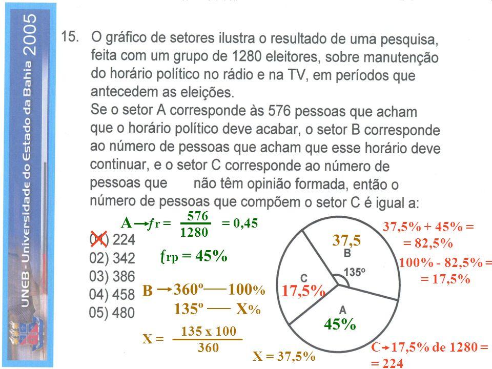 rp = 45% 45% 37,5 17,5% A r = = 0,45 576 1280 B 360º 100 % 135º X % 135 x 100 360 X = X = 37,5% 37,5% + 45% = = 82,5% 100% - 82,5% = = 17,5% C 17,5% d