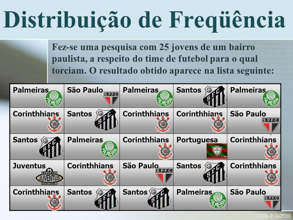 Distribuição de Freqüência Fez-se uma pesquisa com 25 jovens de um bairro paulista, a respeito do time de futebol para o qual torciam. O resultado obt