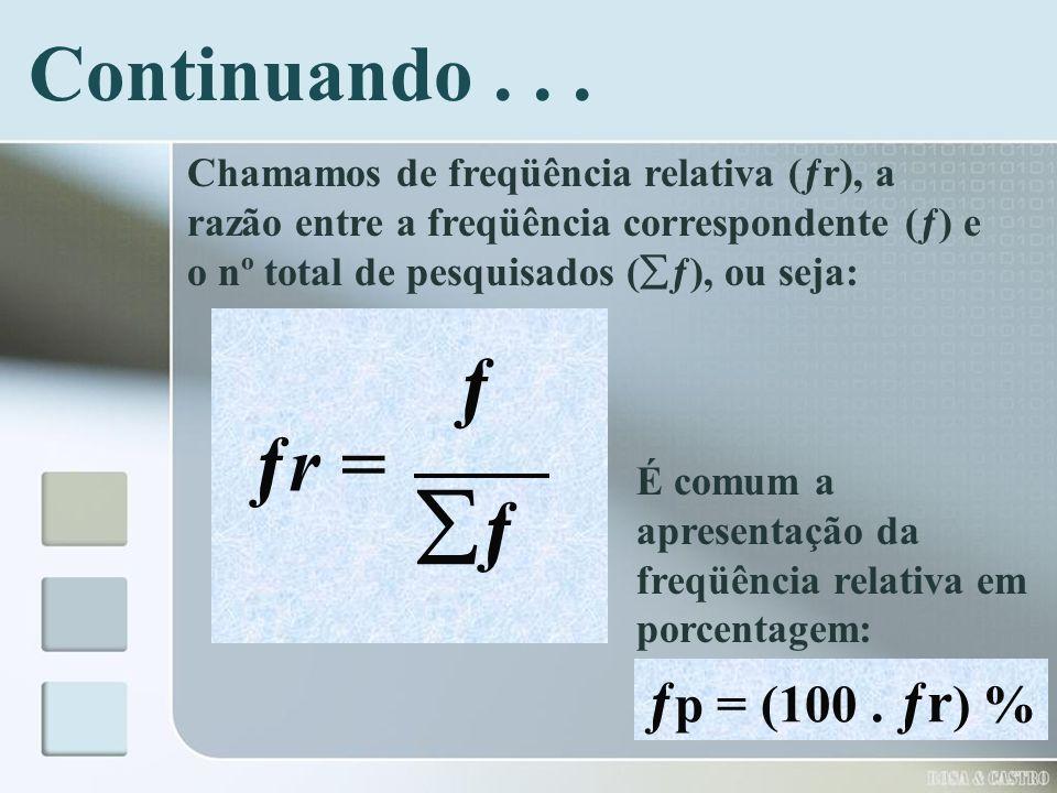 Continuando... Chamamos de freqüência relativa (ƒr), a razão entre a freqüência correspondente (ƒ) e o nº total de pesquisados ( ƒ), ou seja: ƒr = ƒ ƒ
