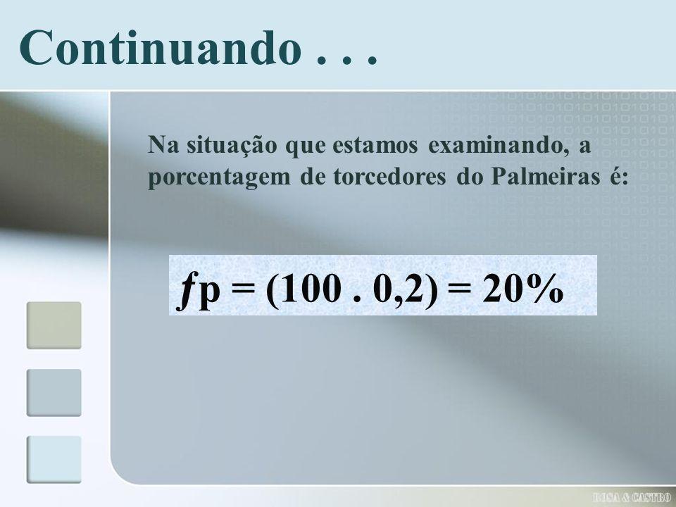 Continuando... Na situação que estamos examinando, a porcentagem de torcedores do Palmeiras é: ƒ p = (100. 0,2) = 20%