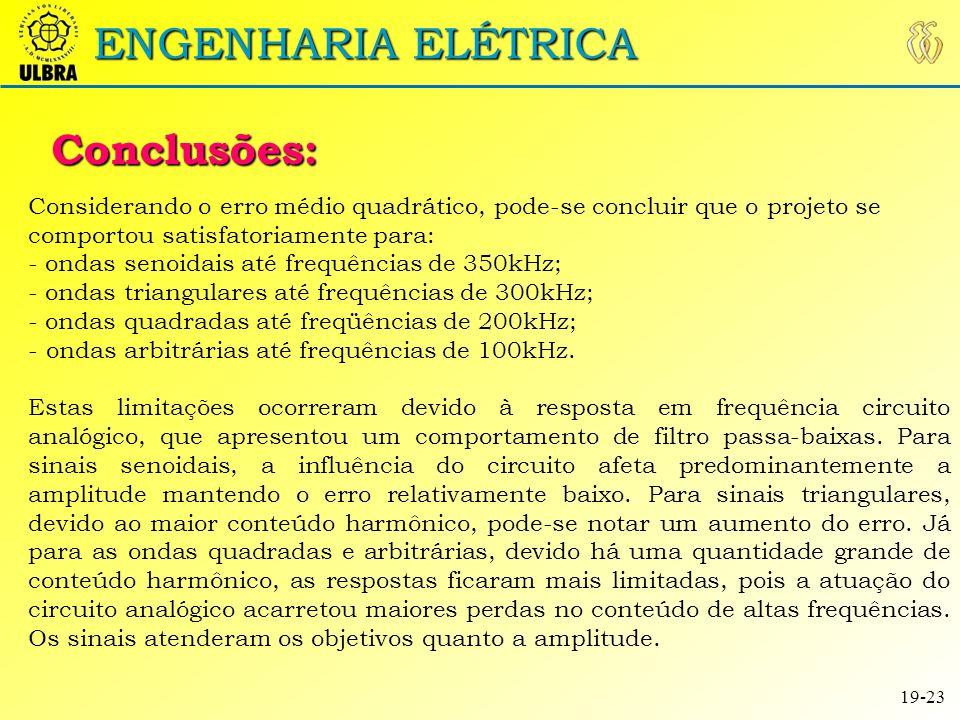ENGENHARIA ELÉTRICA Referências: Referências: 20-23 [1] MAITELLI, A.