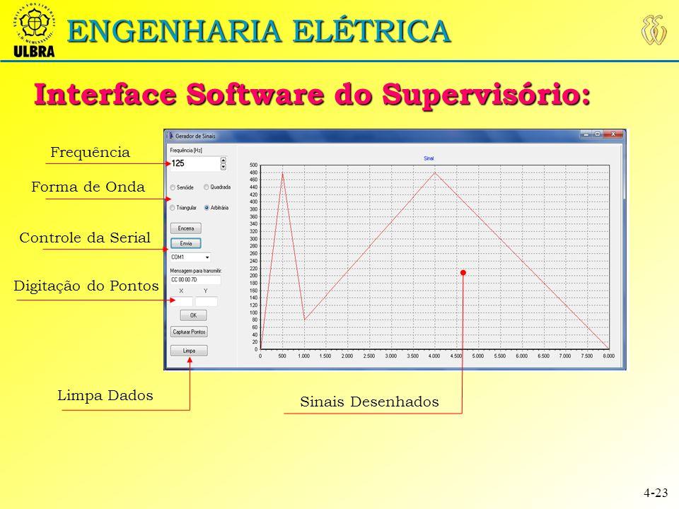 ENGENHARIA ELÉTRICA 5-23 Tela Sinal Senoidal Tela Sinal Triangular Interface do Software Supervisório: