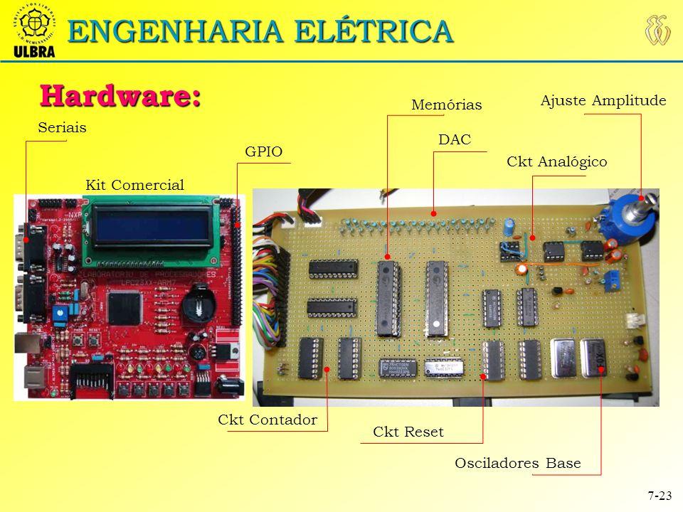 ENGENHARIA ELÉTRICA Diagrama em blocos do Firmware: 8-23