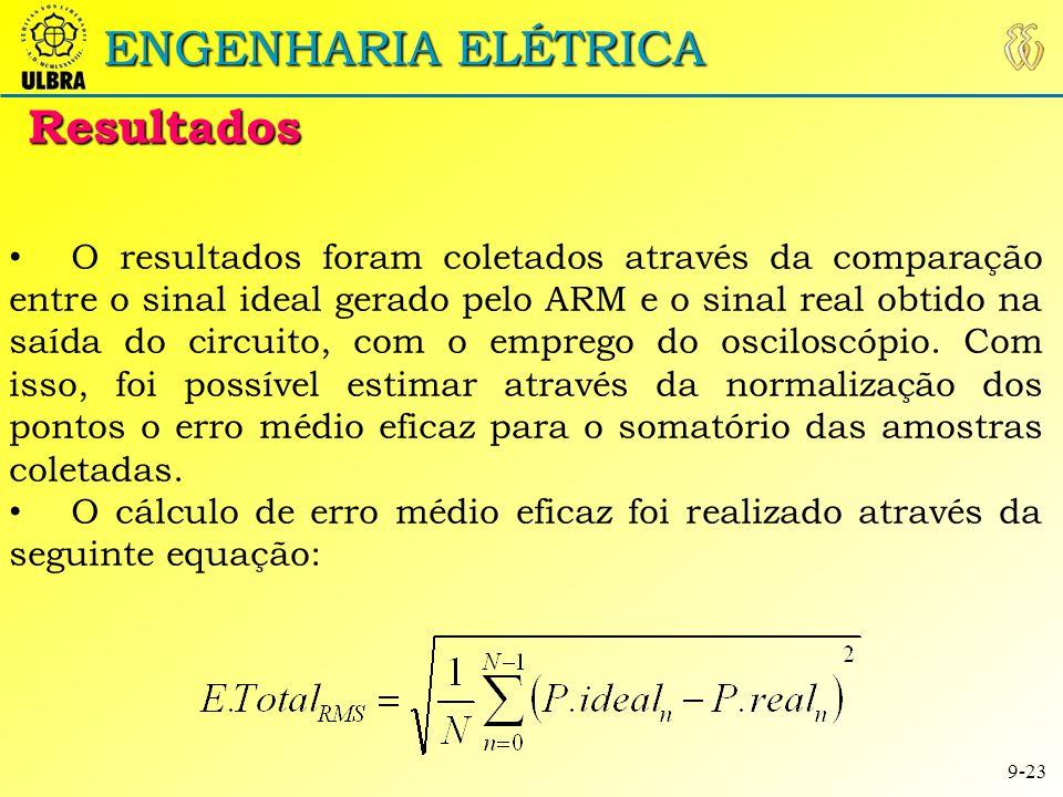 ENGENHARIA ELÉTRICA Erro Médio Quadrático: 10-23 Para a coleta dos resultados foram avaliados os seguintes valores de frequência: 125Hz, 125kHz, 250kHz, 380kHz e 500 kHz
