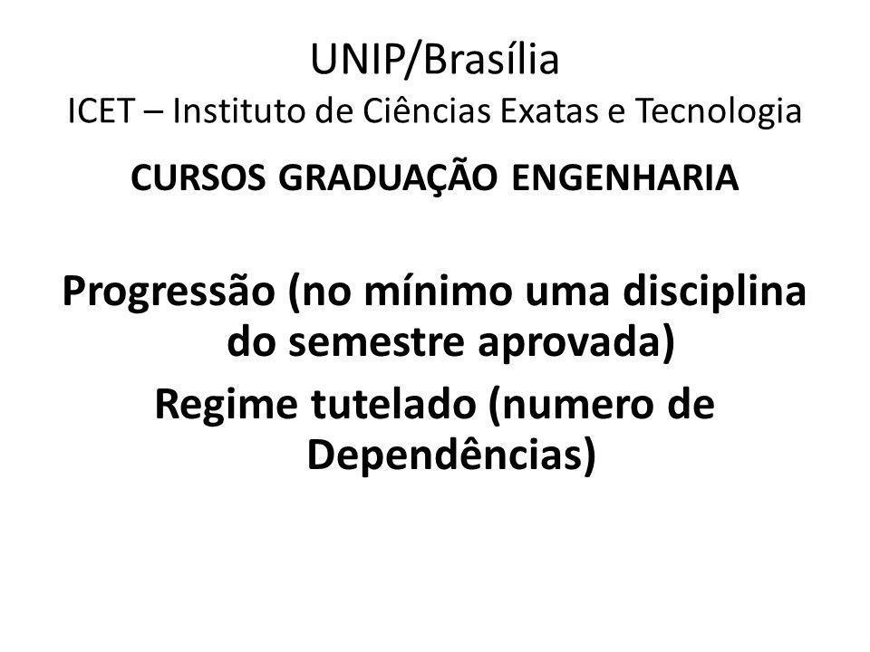 UNIP/Brasília ICET – Instituto de Ciências Exatas e Tecnologia CURSOS GRADUAÇÃO ENGENHARIA Progressão (no mínimo uma disciplina do semestre aprovada) Regime tutelado (numero de Dependências)