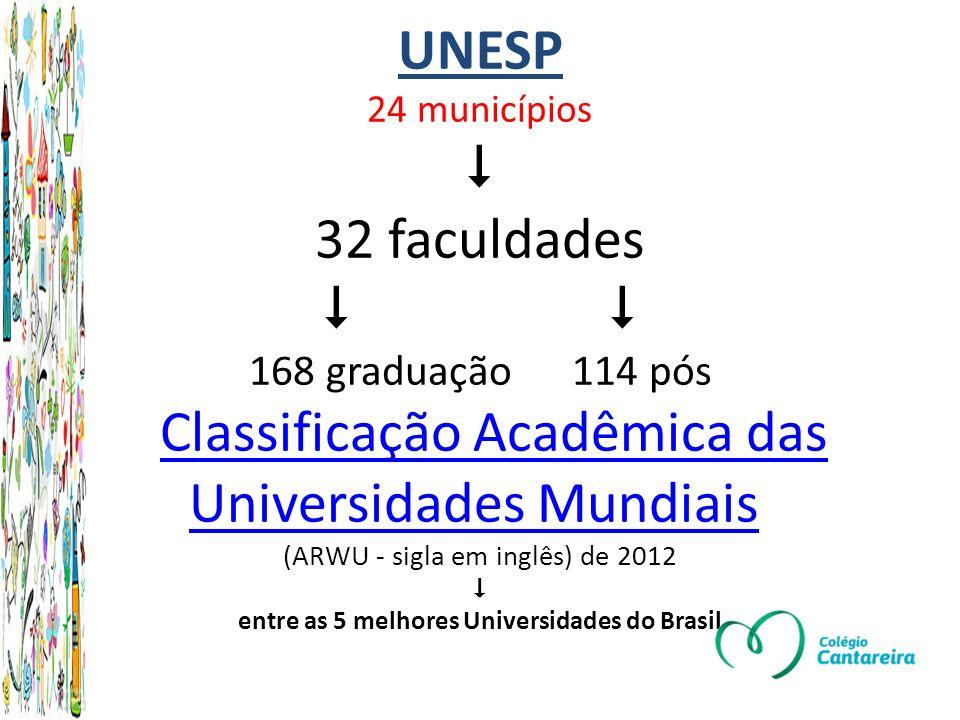UNESP Ingresso Vestibular (VUNESP) www.vunesp.com.br SETEMBRO formulário taxa de inscrição www.vunesp.com.br