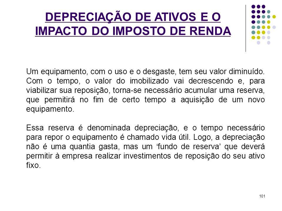 DEPRECIAÇÃO DE ATIVOS E O IMPACTO DO IMPOSTO DE RENDA Um equipamento, com o uso e o desgaste, tem seu valor diminuído. Com o tempo, o valor do imobili