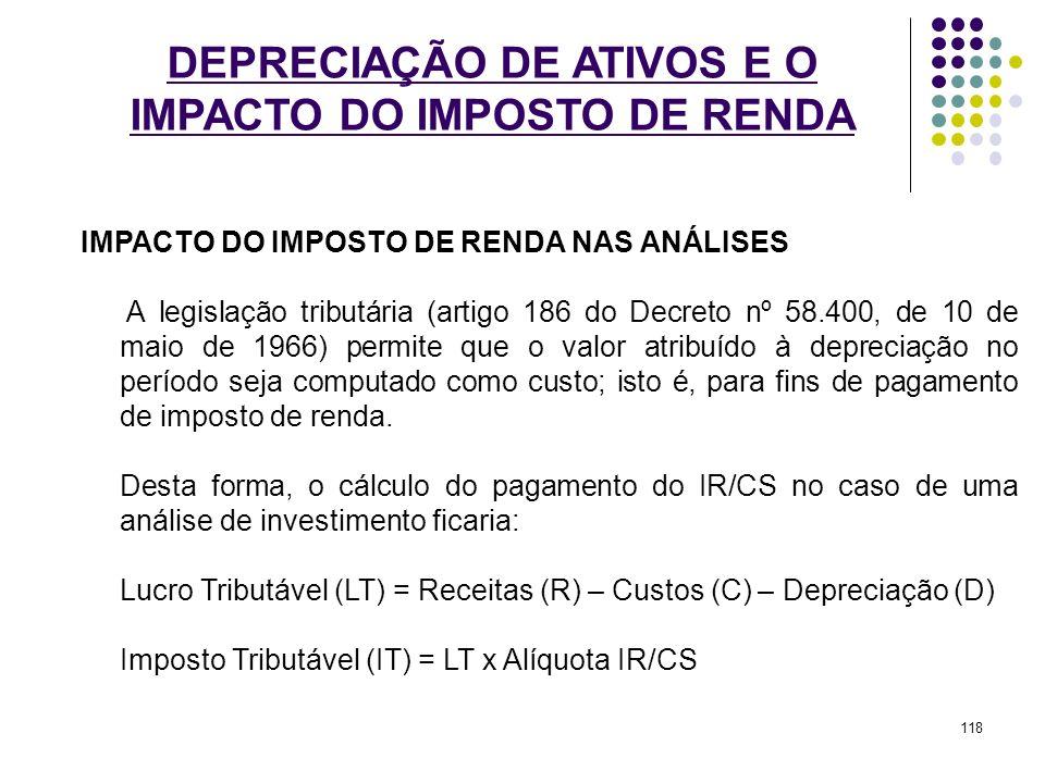 DEPRECIAÇÃO DE ATIVOS E O IMPACTO DO IMPOSTO DE RENDA IMPACTO DO IMPOSTO DE RENDA NAS ANÁLISES A legislação tributária (artigo 186 do Decreto nº 58.40