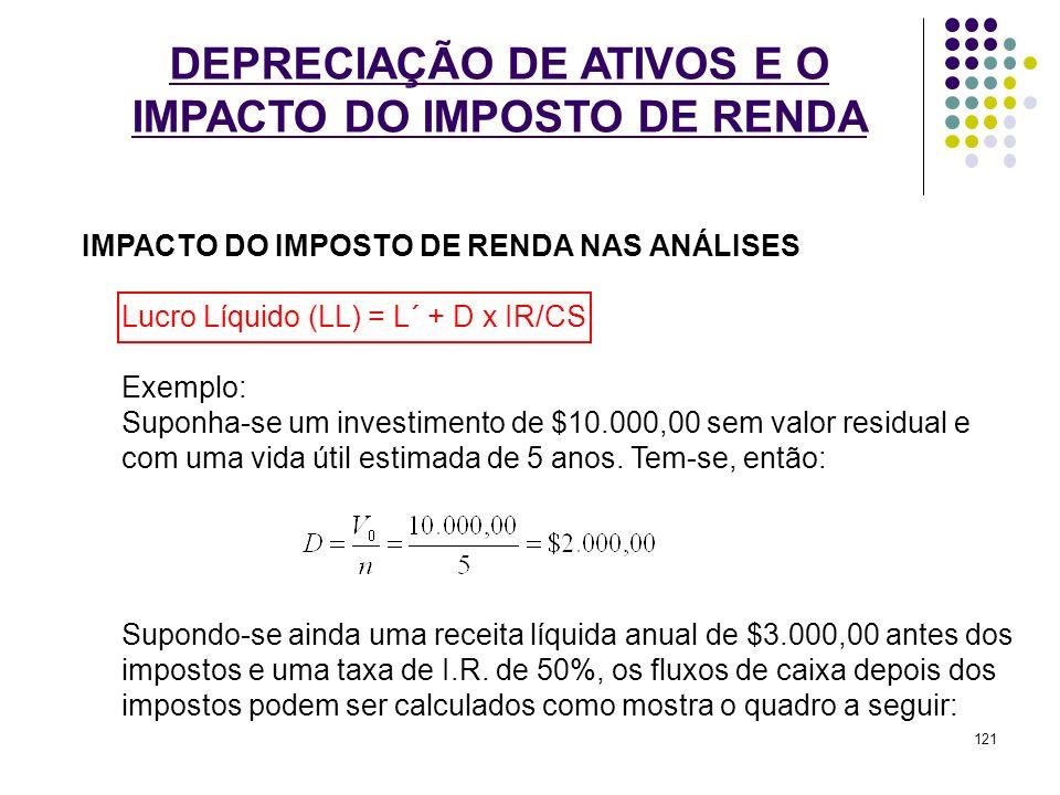 DEPRECIAÇÃO DE ATIVOS E O IMPACTO DO IMPOSTO DE RENDA IMPACTO DO IMPOSTO DE RENDA NAS ANÁLISES Lucro Líquido (LL) = L´ + D x IR/CS Exemplo: Suponha-se