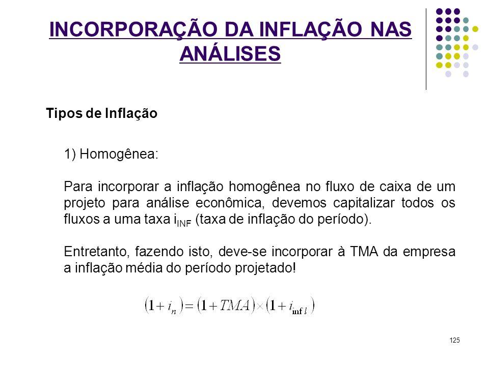 INCORPORAÇÃO DA INFLAÇÃO NAS ANÁLISES Tipos de Inflação 1) Homogênea: Para incorporar a inflação homogênea no fluxo de caixa de um projeto para anális